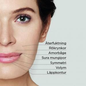 Indikationer läppar - Behandling med Restylane
